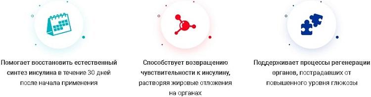 Дефорт фармакокинетика