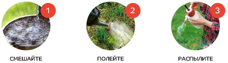 АгроФорте инструкция