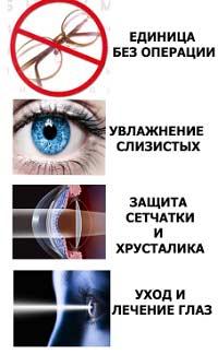Perfect Vision действие