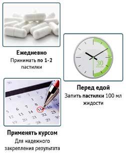 Глюкон инструкция
