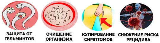 Detoxil действие