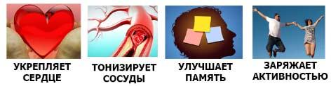 ДЭНАС-Кардио свойства