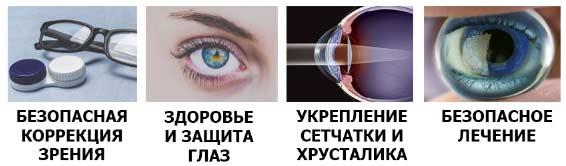 Oculax свойства