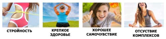Кетосис (Ketosys) действие